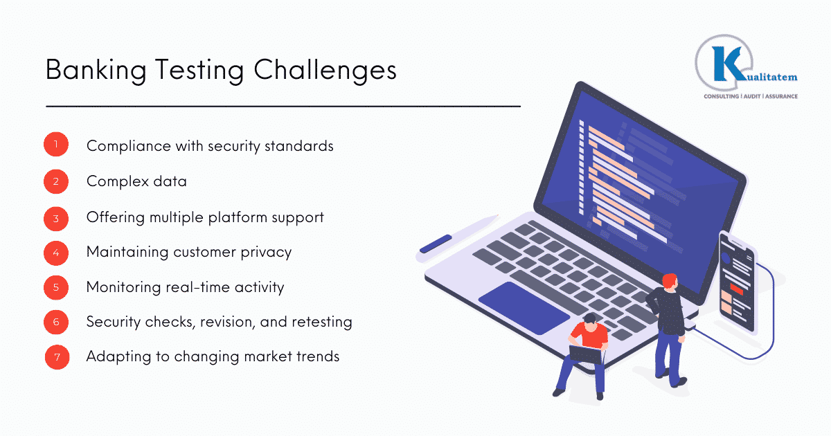 Banking testing challenges