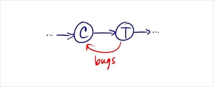 Software-Testing_Img