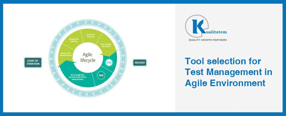 Test-Management_in Agile Environment