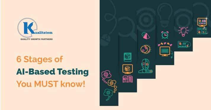 6-Stages-of-AI-Based-Testing-You-MUST-know!