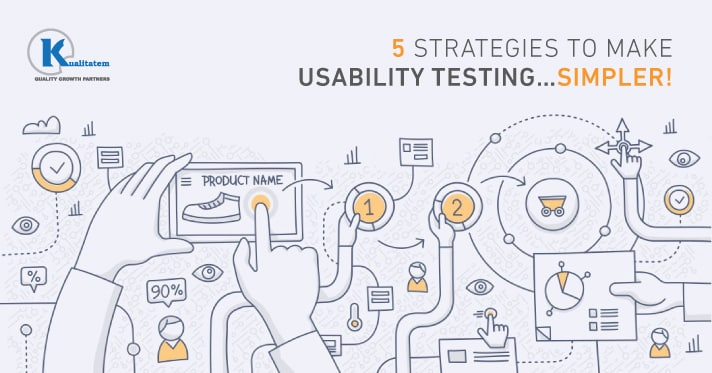 Usability-Testing Solutions