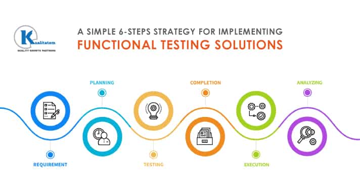 Functional Testing solutions