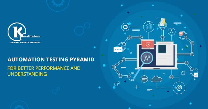 Automation_Testing_Pyramid