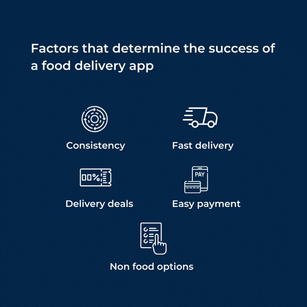 Food Delivery App Performance Factors