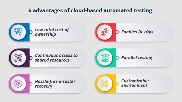 Advantages of cloud-based automated testing